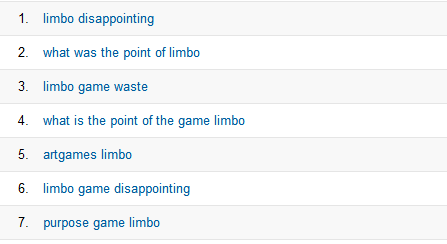 A sampling from my site stats showing a variety of Google queries about why Limbo was such a disappointment.