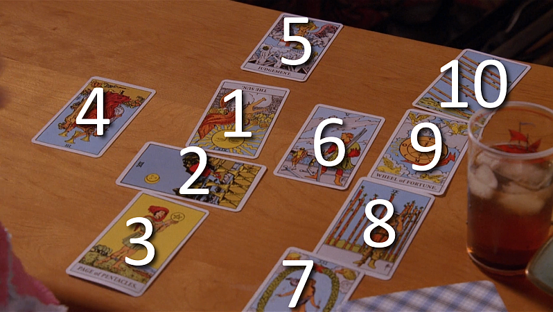 The same image of Anna's spread, with the card positions labelled from 1 to 10.