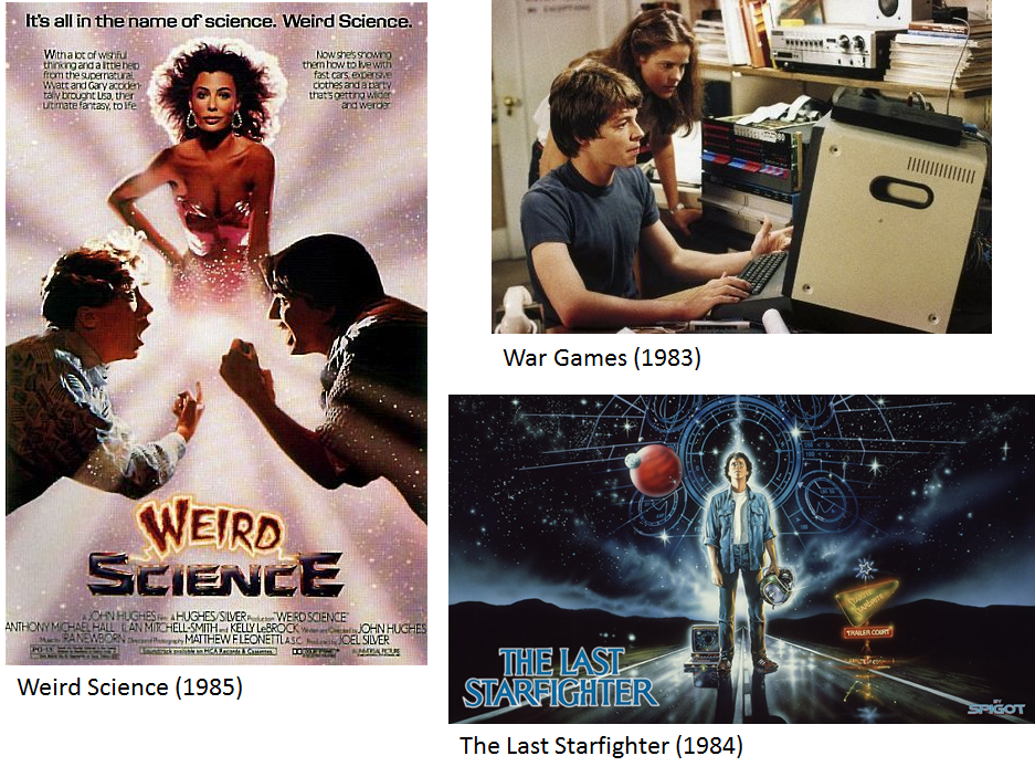 Images from three computer-related movies of the early 80's: Weird Science, War Games, and The Last Starfighter. The Weird Science poster shows two teen boys looking delighted in front of a sexy woman. The War Games still shows a teen boy working on an old computer while a teen girl looks on. The Last Starfighter poster shows a young man on a spacey highway with a computer at his feet. He's staring at the stars.